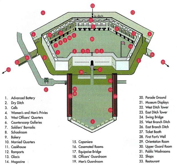 Fort Henry - Ft henry on us map